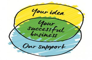 Image of your idea, our support= your successful business diagram.